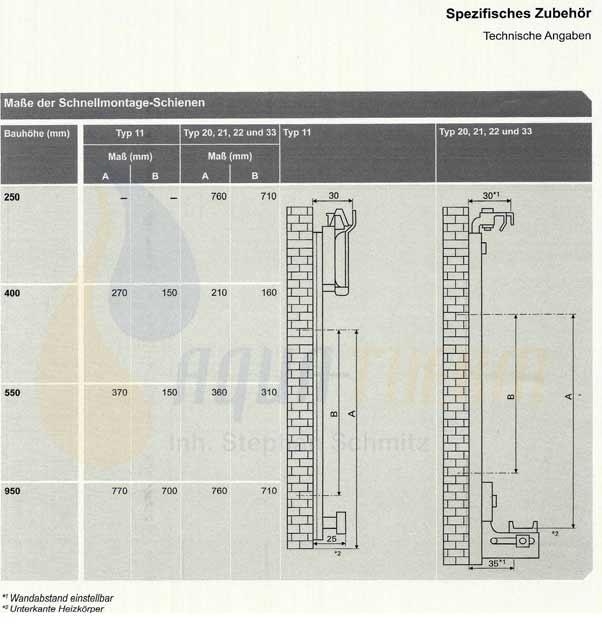 viessmann planheizk rper typ 22 bauh he 250 950 mm austausch heizk rper glatt ebay. Black Bedroom Furniture Sets. Home Design Ideas