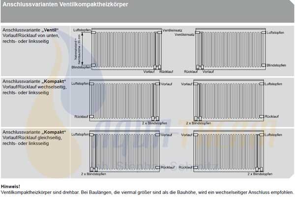 viessmann ventil kompakt heizk rper typ 22 bauh he 500 mm baul nge 800 mm. Black Bedroom Furniture Sets. Home Design Ideas